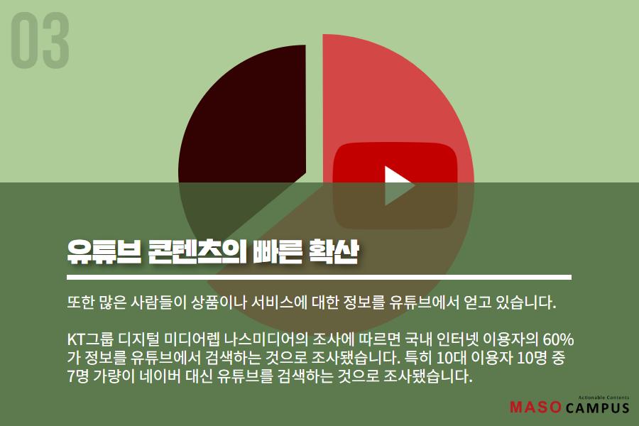 유튜브마케팅, 꼭배워야하는이유4