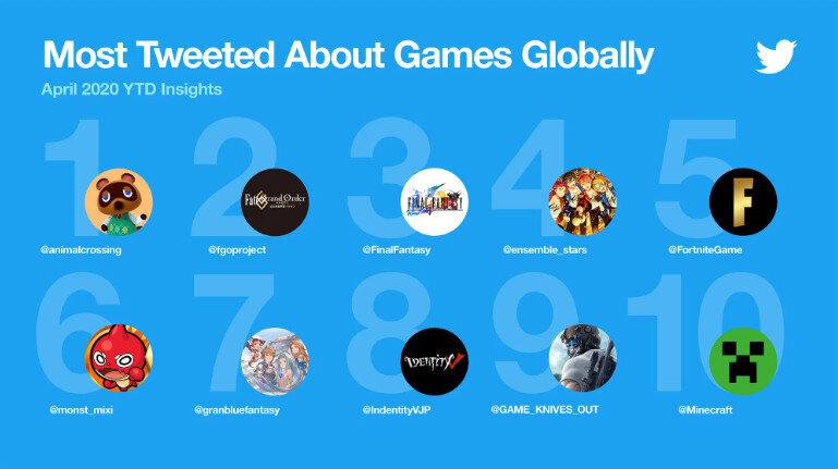 [마소캠퍼스] 마케팅 담당자들 주목, 트위터 데이터가 강조하는 게임의 시대!
